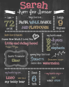 Girl First Birthday Chalkboard Wall Art WA01-girl birthday, kids birthday, birthday customised print, wall art print, chalkboard, chalk art
